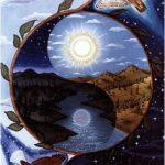 Обыкновенное чудо, или шаманская практика как образный интерфейс к работе мозга
